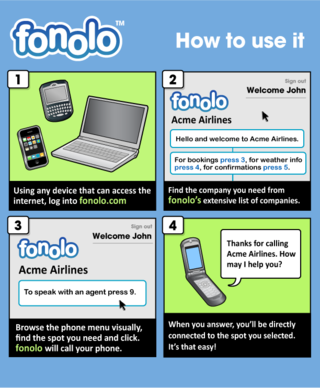Fonolo-how-to-use-it