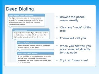 Deep Dialing
